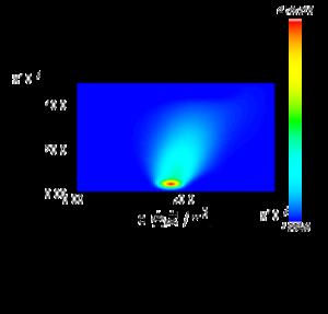 電子密度分布