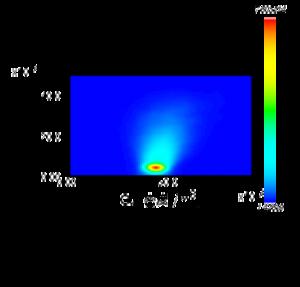 Cu+ 密度分布