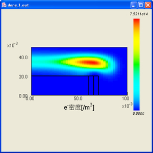 密度分布 電子