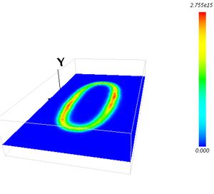電子密度分布(xz面)