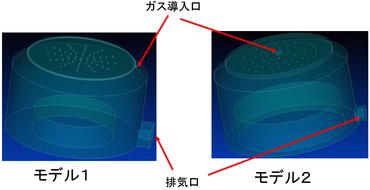 シャワーヘッド型のCVD装置内ガス流れ解析