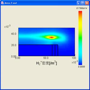 密度分布 H2+