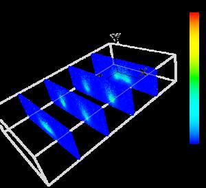 イオン密度分布(xy面)