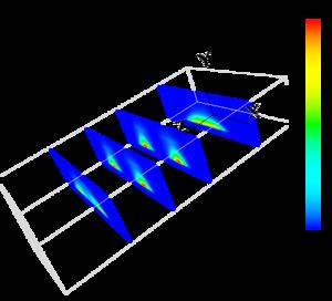 電子密度分布(xy面)