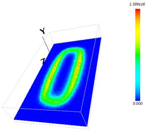 イオン密度分布(xz面)