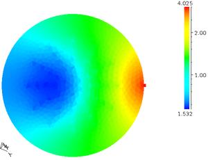モデル1 シャワーヘッド上部 圧力分布 [Pa]