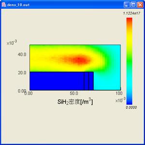 密度分布 SiH2