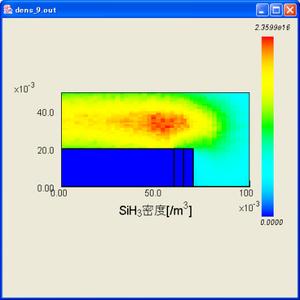 密度分布 SiH3