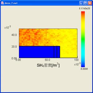 密度分布 SiH4