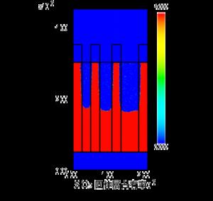 T=120 [s] SiO2層