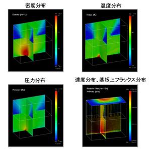 蒸発原子の密度、温度、圧力、速度空間分布および基板上フラックス分布