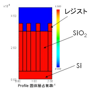 CF系プラズマによるSiO2エッチング