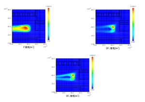 負イオン密度分布