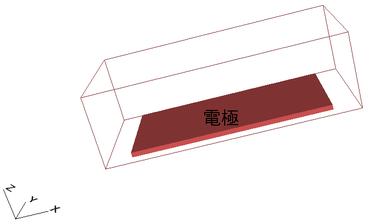 3次元 CCP プラズマ