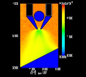 温度分布[eV]