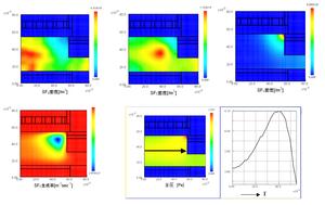 Neutral species densities and total pressure
