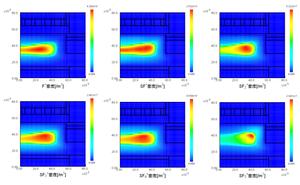 Positive ion densities